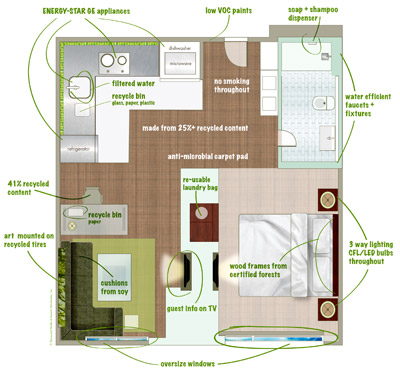 Element Hotel guestroom floor plan